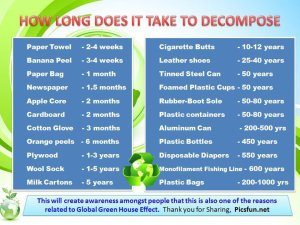 Decompose Table
